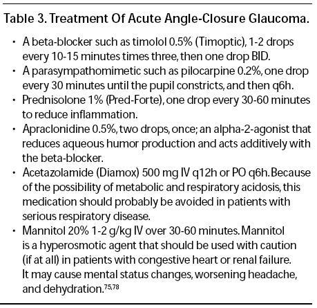 treatment acg