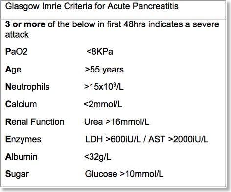 Modified glasgow score acute pancreatitis