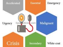 Terminologies of Hypertension