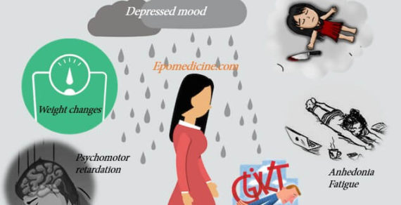 Depression Criteria Mnemonic