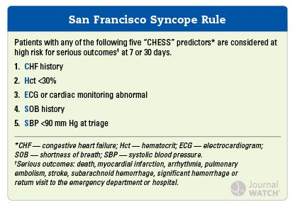 San Francisco Syncope Rule (FED 30 90)