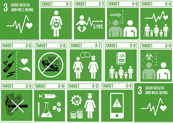 SDG goal 3