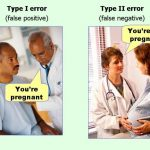 type 1 and 2 error
