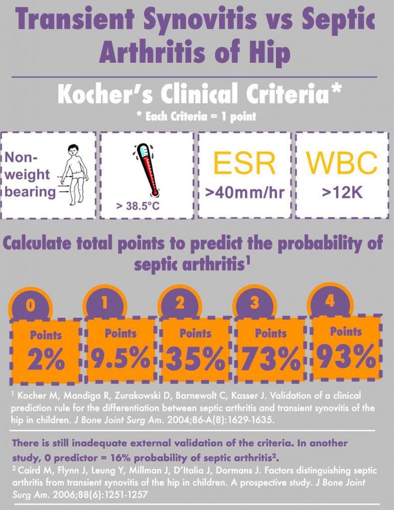 kocher criteria
