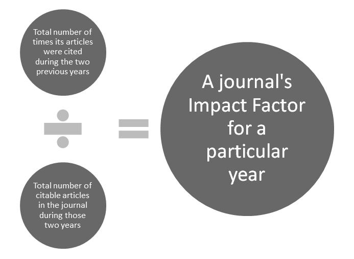 impact factor journal